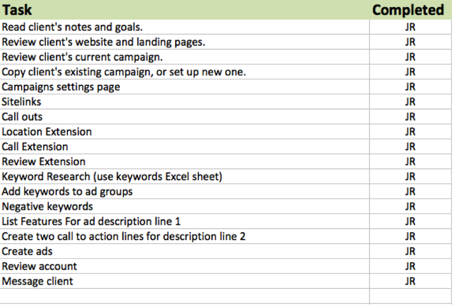 My Simple And Effective AdWords Setup Checklist