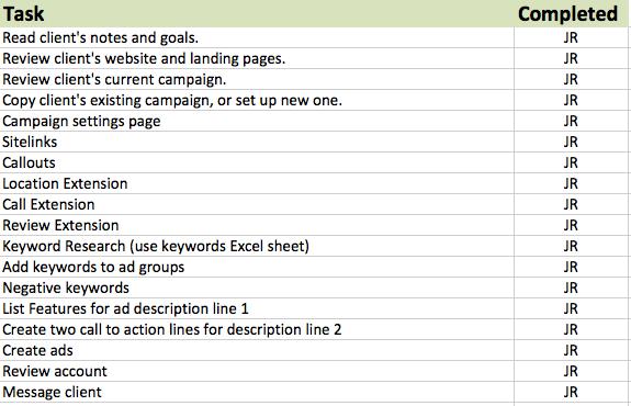 AdWords Setup Checklist