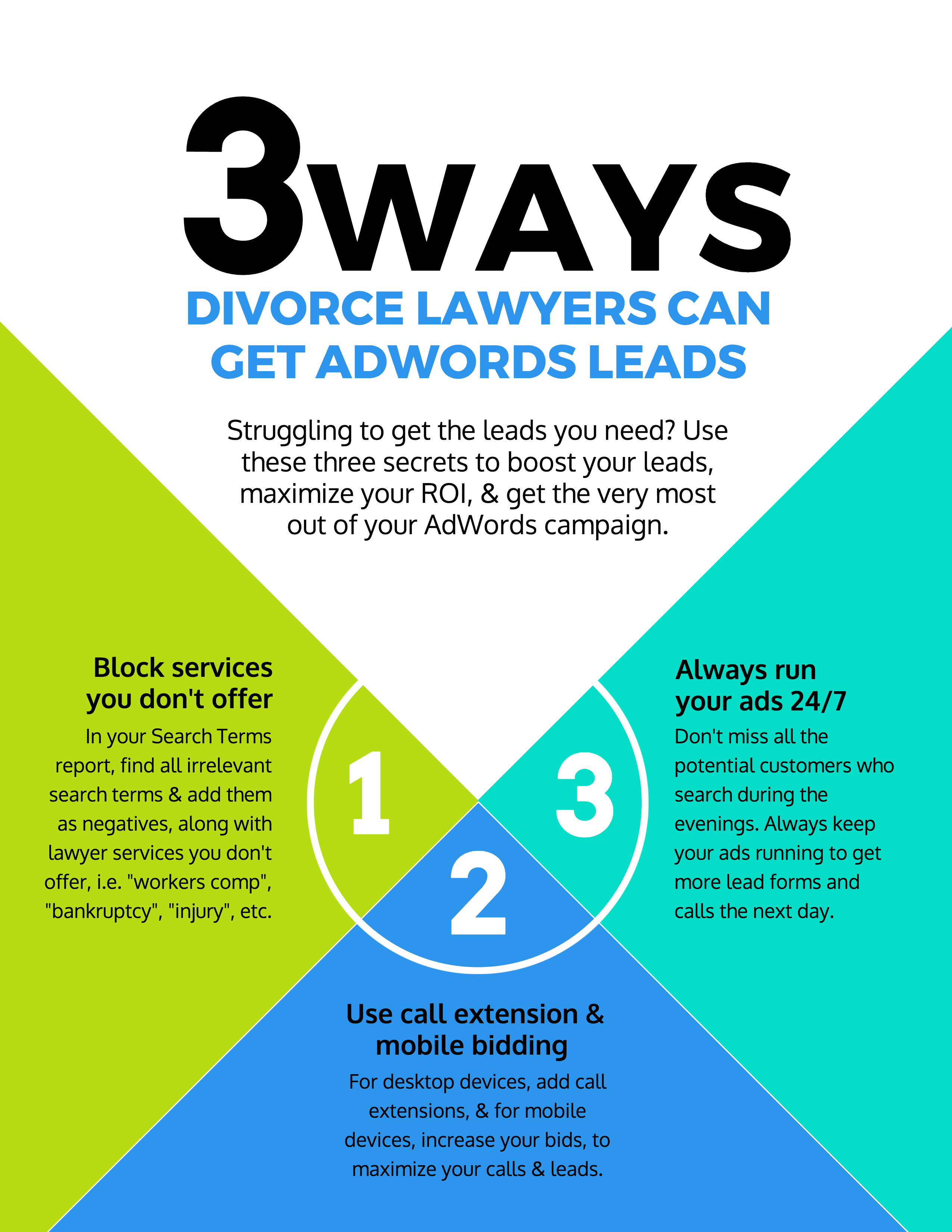 3 Ways Divorce Lawyers Can Get More AdWords Leads