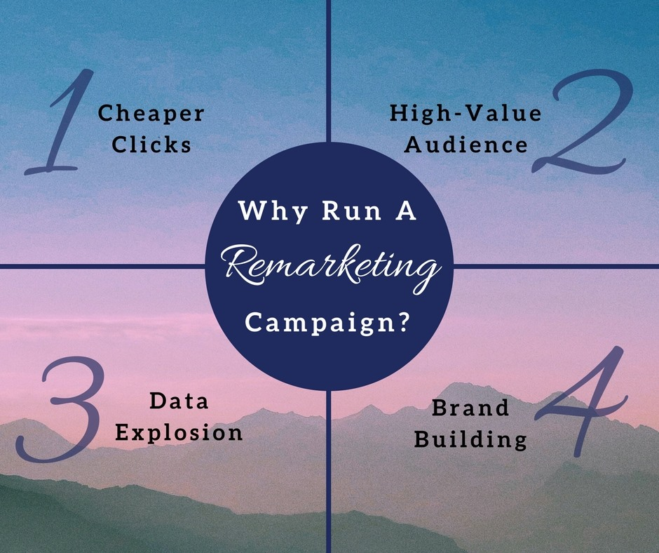 4 Reasons To Run a Remarketing Campaign In AdWords